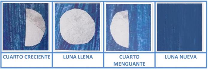 pantallazo fases de la luna
